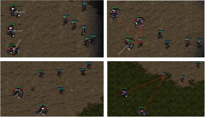 Figure 4 for StarCraft Micromanagement with Reinforcement Learning and Curriculum Transfer Learning