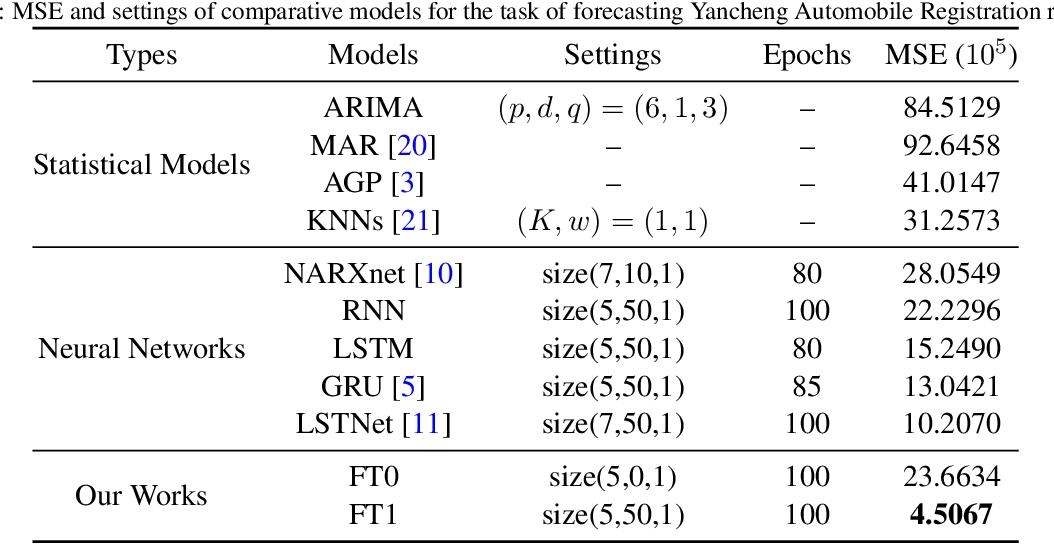 Figure 2 for Flexible Transmitter Network
