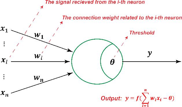 Figure 1 for Flexible Transmitter Network