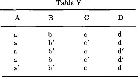 table V