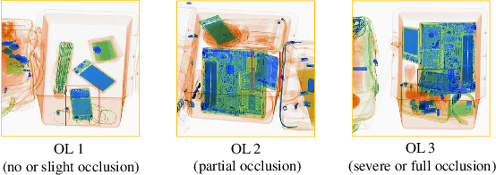 Figure 4 for Towards Real-world X-ray Security Inspection: A High-Quality Benchmark and Lateral Inhibition Module for Prohibited Items Detection