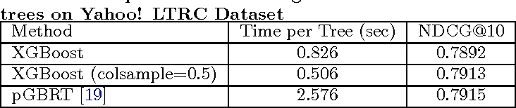 Figure 7 from XGBoost: A Scalable Tree Boosting System