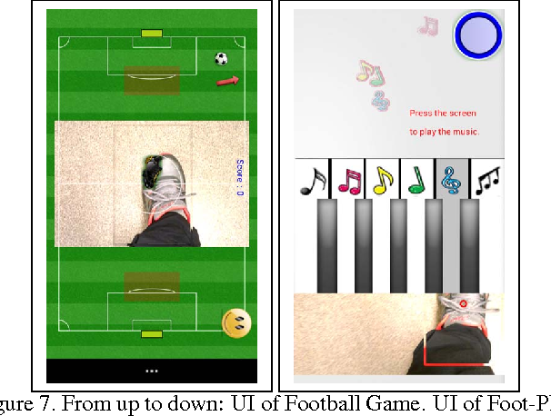 Figure 7 from Wearable Smartphone: Wearable Hybrid Framework for