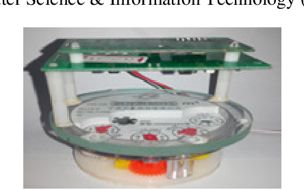 Figure 1 for Image Type Water Meter Character Recognition Based on Embedded DSP