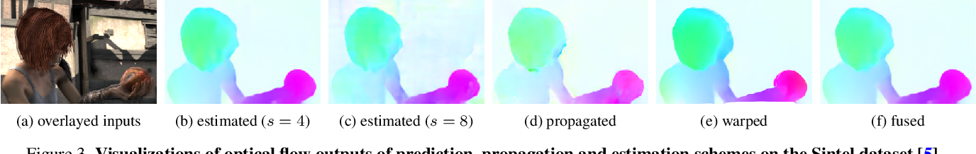 Figure 4 for Prediction-assistant Frame Super-Resolution for Video Streaming
