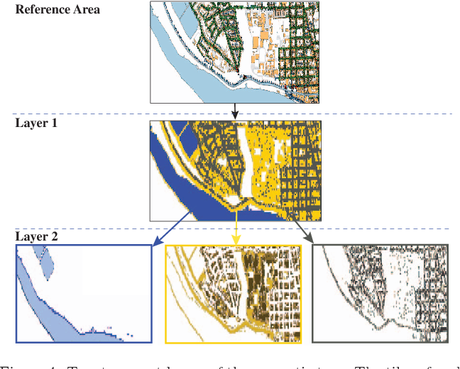 Figure 4 for Semantic Cross-View Matching