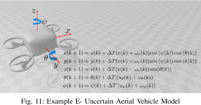 Figure 3 for Moment-Based Exact Uncertainty Propagation Through Nonlinear Stochastic Autonomous Systems