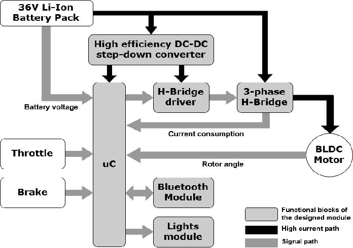 www planet e bike wiring diagram wiring diagram table Wiring-Diagram Motorized Bicycle