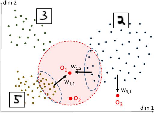 Figure 1 for Contextual Outlier Interpretation