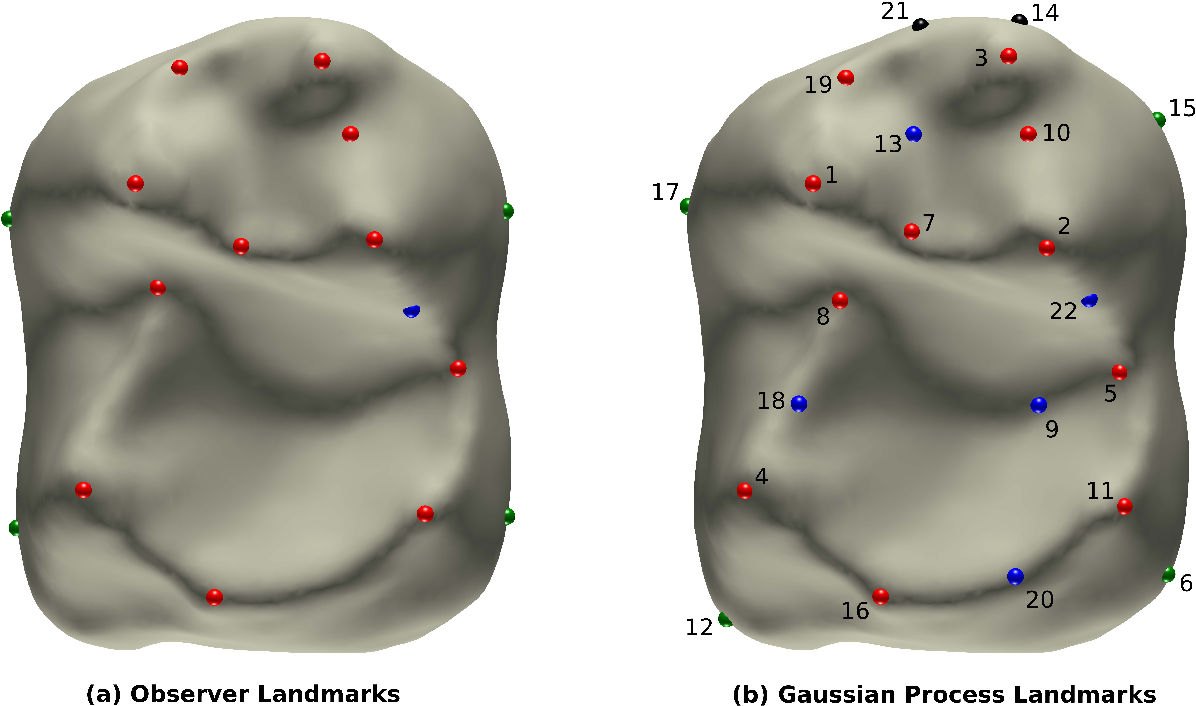 Figure 2 for Gaussian Process Landmarking on Manifolds