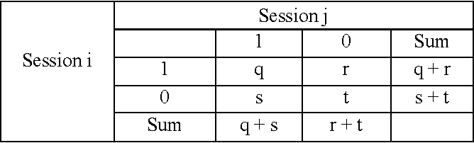 Figure 3 for A Propound Method for the Improvement of Cluster Quality