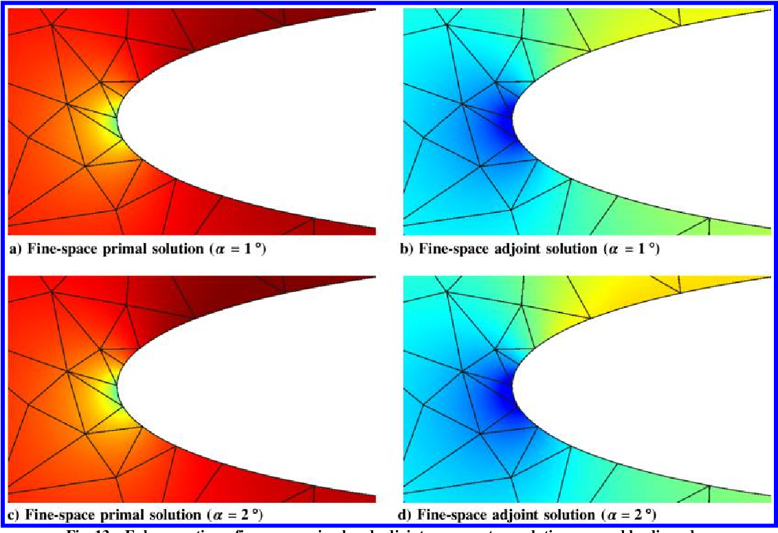 Improving High-Order Finite Element Approximation Through ...
