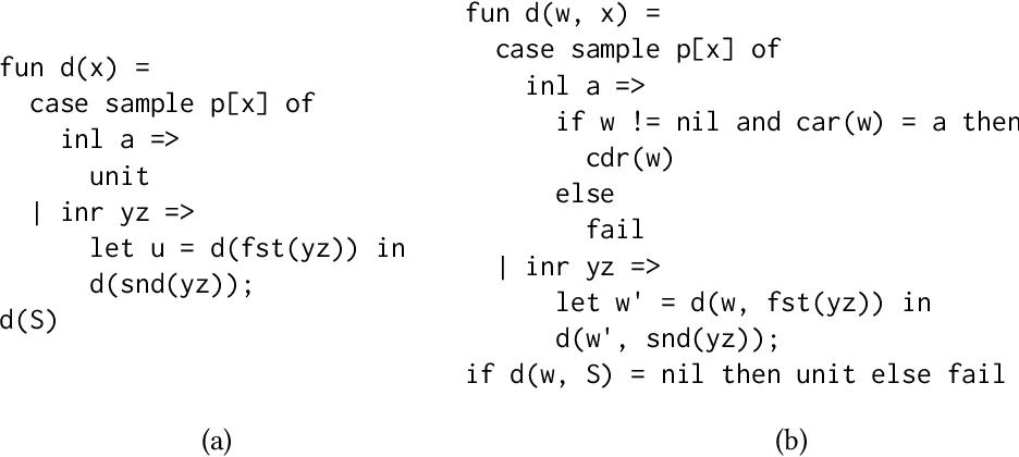 Figure 1 for Translating Recursive Probabilistic Programs to Factor Graph Grammars
