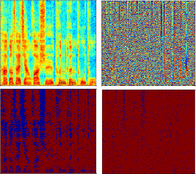 Figure 1 for Complex spectrogram enhancement by convolutional neural network with multi-metrics learning