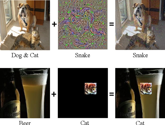 Figure 3 for Adversarial Machine Learning: An Interpretation Perspective