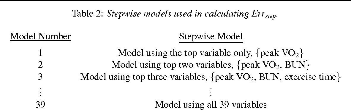 Figure 3 for A Machine Learning Alternative to P-values