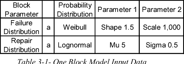 reliability block diagram semantic scholar rh semanticscholar org