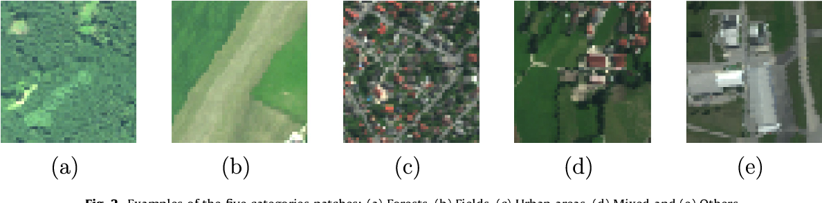 Figure 3 for Further results on dissimilarity spaces for hyperspectral images RF-CBIR