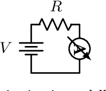 Figure 1 for Attention for Inference Compilation