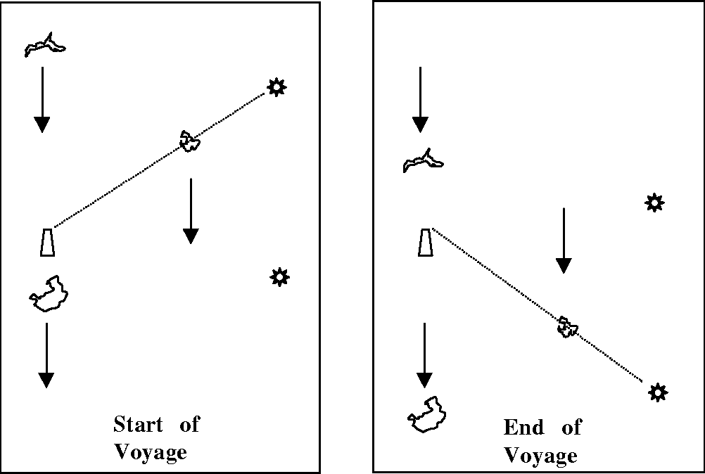 Figure 3 from Pragmatism , Ideology and Embodiment : William James ...