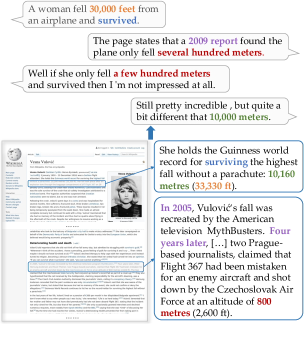 Figure 1 for Conversing by Reading: Contentful Neural Conversation with On-demand Machine Reading
