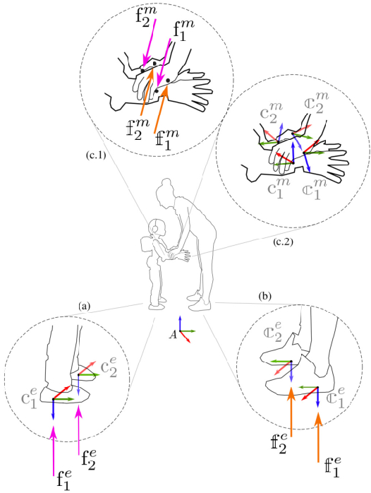 Figure 1 for Towards Partner-Aware Humanoid Robot Control Under Physical Interactions