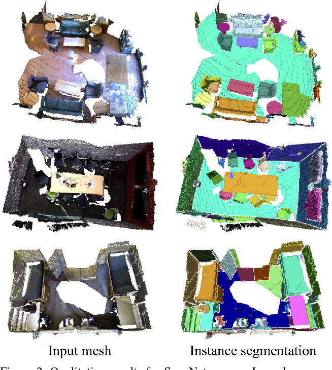 Figure 3 for MASC: Multi-scale Affinity with Sparse Convolution for 3D Instance Segmentation