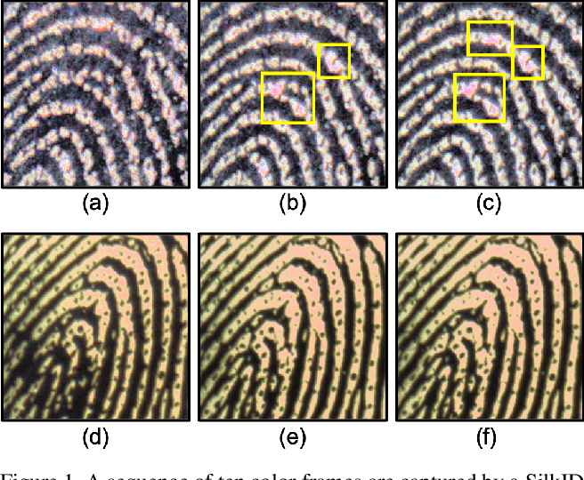 Figure 1 for Fingerprint Spoof Detection: Temporal Analysis of Image Sequence