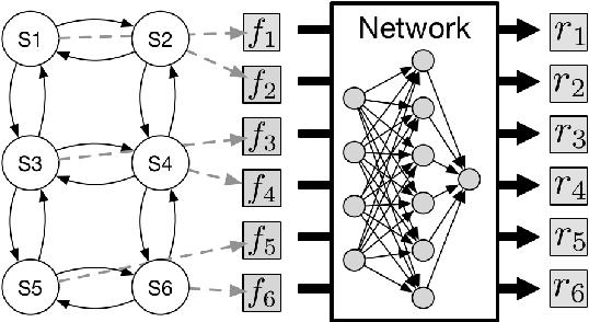 Figure 2 for Maximum Entropy Deep Inverse Reinforcement Learning