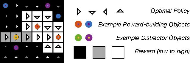 Figure 3 for Maximum Entropy Deep Inverse Reinforcement Learning