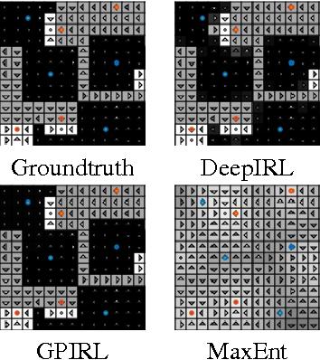 Figure 4 for Maximum Entropy Deep Inverse Reinforcement Learning