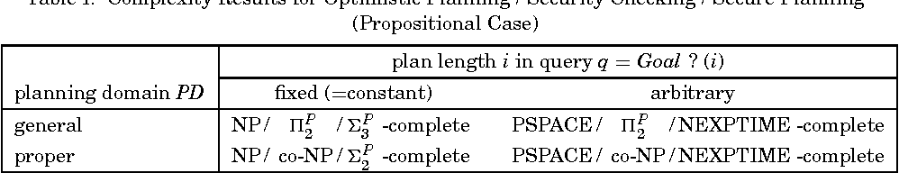 Figure 3 for A Logic Programming Approach to Knowledge-State Planning: Semantics and Complexity