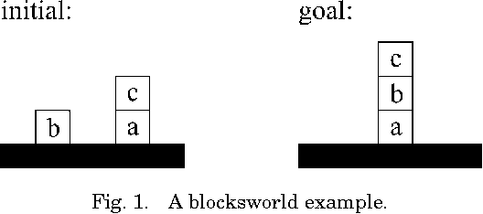 Figure 1 for A Logic Programming Approach to Knowledge-State Planning: Semantics and Complexity
