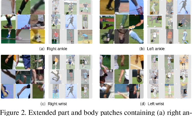Figure 3 for Combining Local Appearance and Holistic View: Dual-Source Deep Neural Networks for Human Pose Estimation