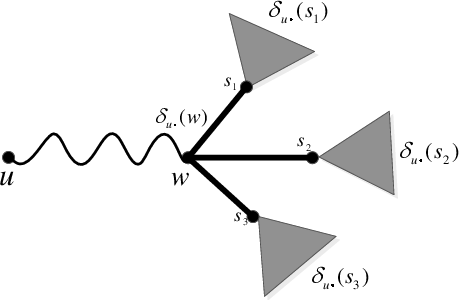 Figure 1 for Learning to Identify High Betweenness Centrality Nodes from Scratch: A Novel Graph Neural Network Approach