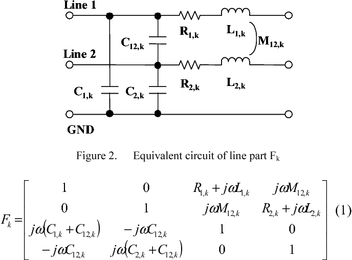 Radiation from differential type microstrip lines with common mode