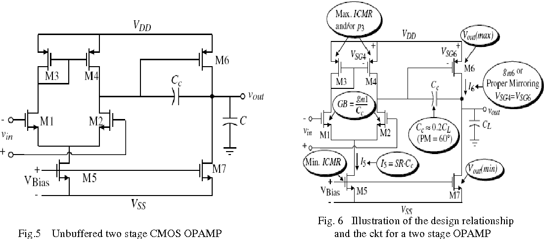 design of two stage cmos operational amplifier in 180nm technology with low power and high cmrr