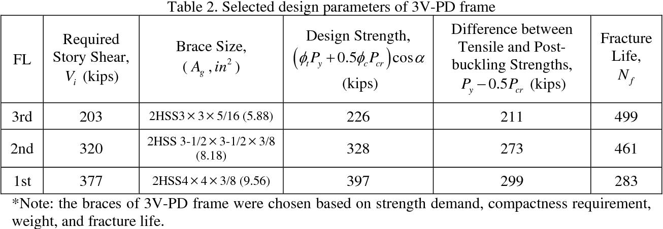 A Seismic Design Method for Steel Concentric Braced Frames for ...