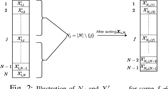 Figure 2 for Online Caching with Optimal Switching Regret