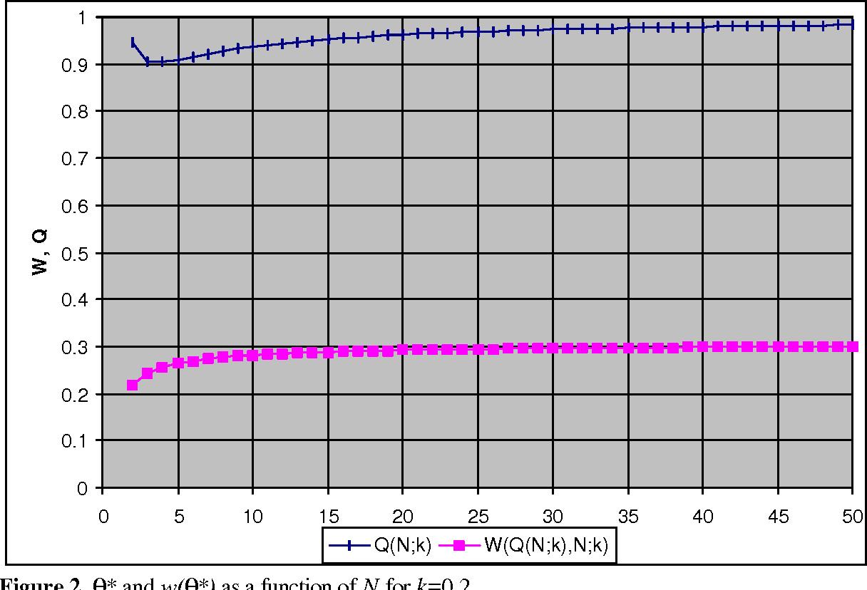 Hipo model semantic scholar figure 2 ccuart Image collections