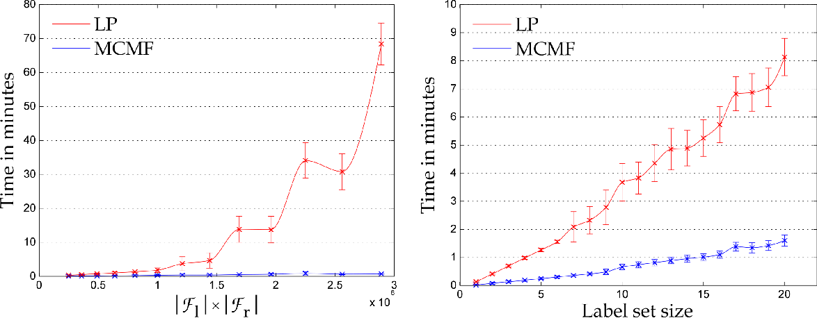 Figure 3 for Joint optimization of fitting & matching in multi-view reconstruction