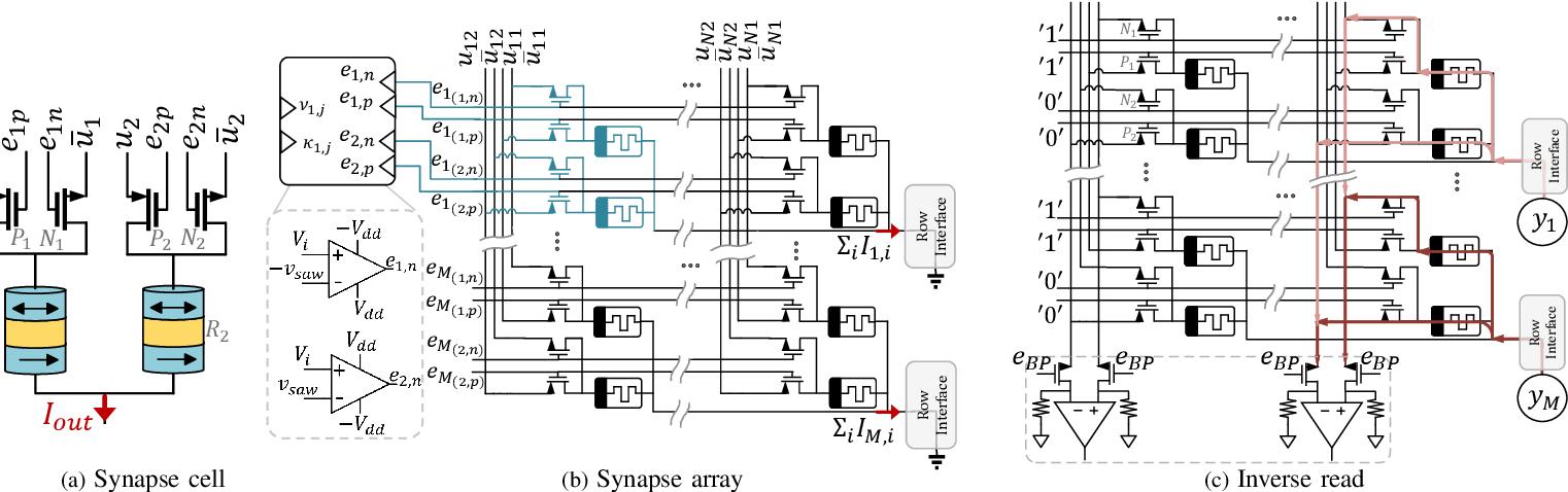 Figure 2 for MTJ-Based Hardware Synapse Design for Quantized Deep Neural Networks