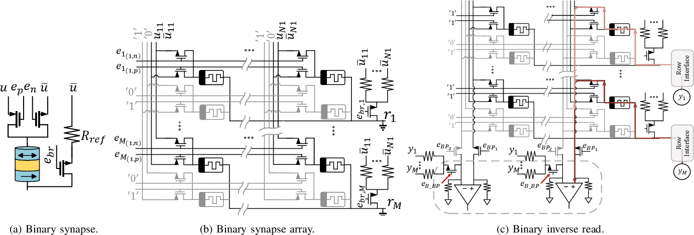 Figure 4 for MTJ-Based Hardware Synapse Design for Quantized Deep Neural Networks