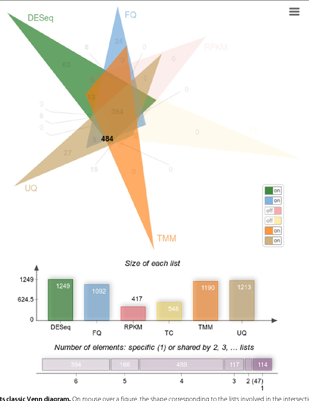 Jvenn an interactive venn diagram viewer semantic scholar figure 2 pooptronica Gallery