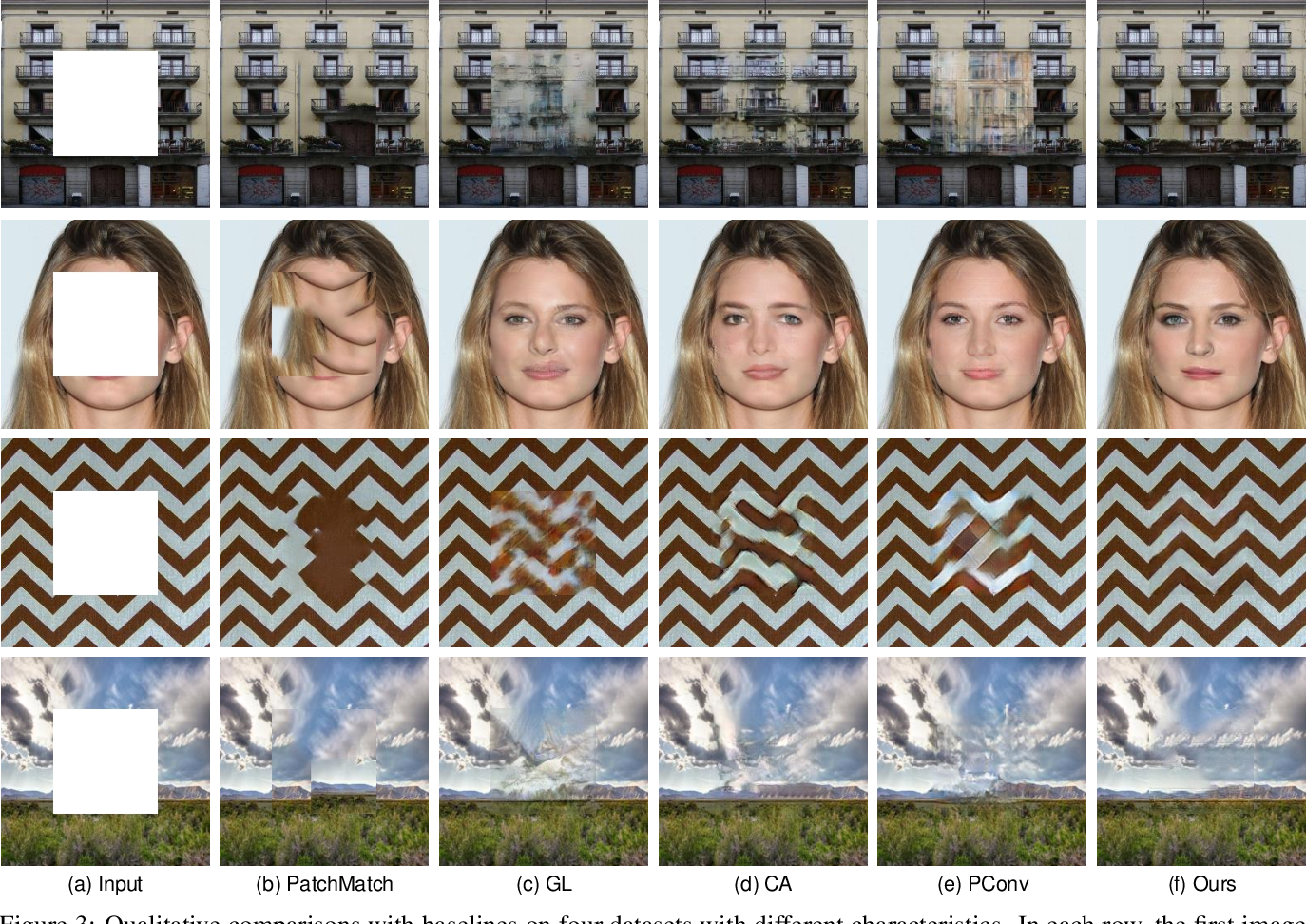Figure 4 for Learning Pyramid-Context Encoder Network for High-Quality Image Inpainting