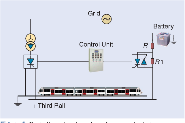 Figure 4 from Energy Harvesting for the Electrification of Railway