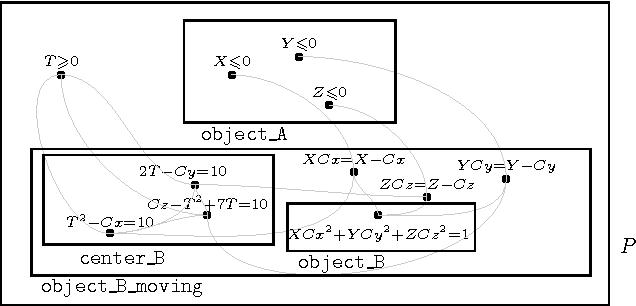 PDF] A Visualization Tool for Constraint Program Debugging