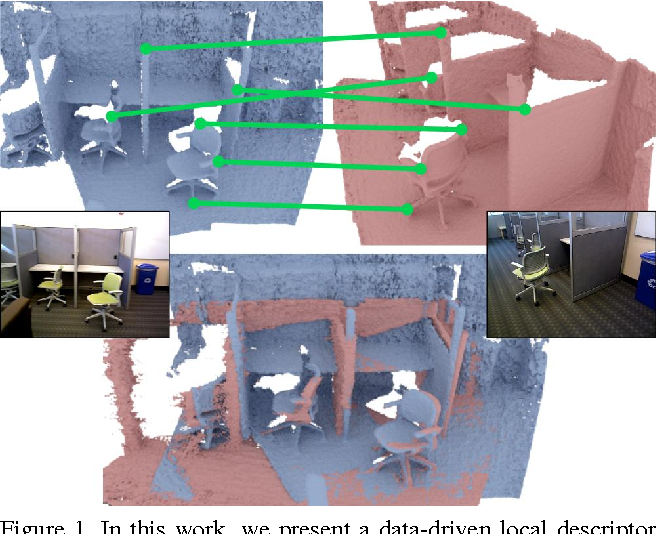 Figure 1 for 3DMatch: Learning Local Geometric Descriptors from RGB-D Reconstructions