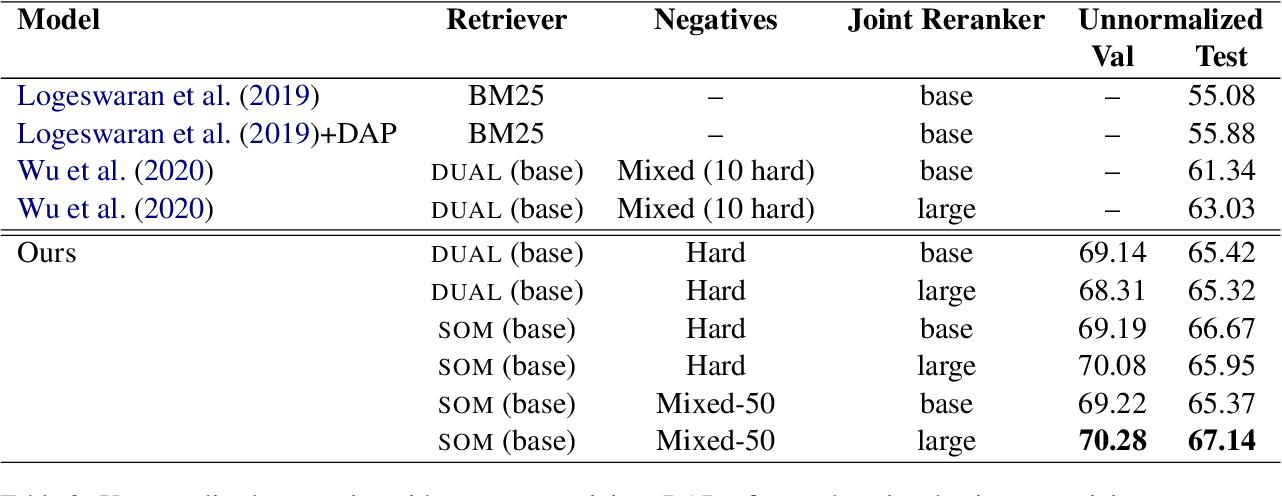 Figure 3 for Understanding Hard Negatives in Noise Contrastive Estimation