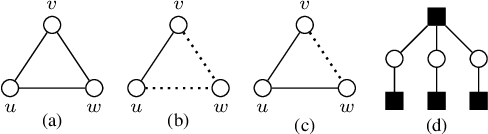 Figure 1 for End-to-end Learning for Graph Decomposition